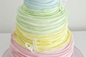 如何挑选蛋糕